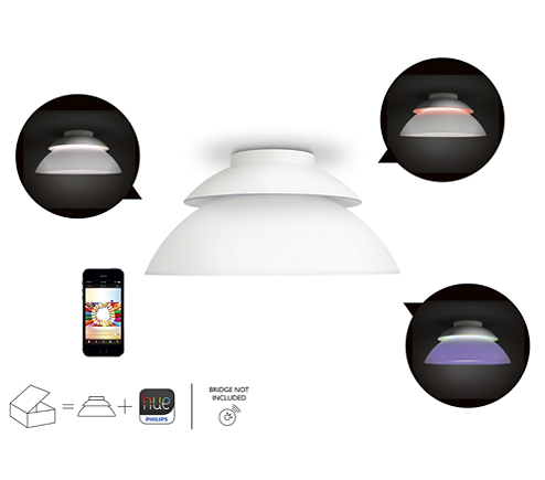 PHILIPS HUE BEYOND 71201/31/PH